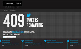 Twitter Visualization Shoppers Stop India